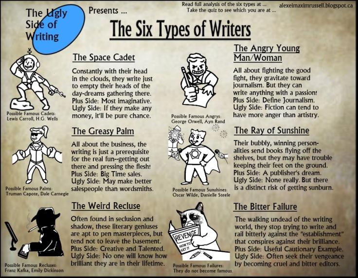 SixTypesofWriters.jpg